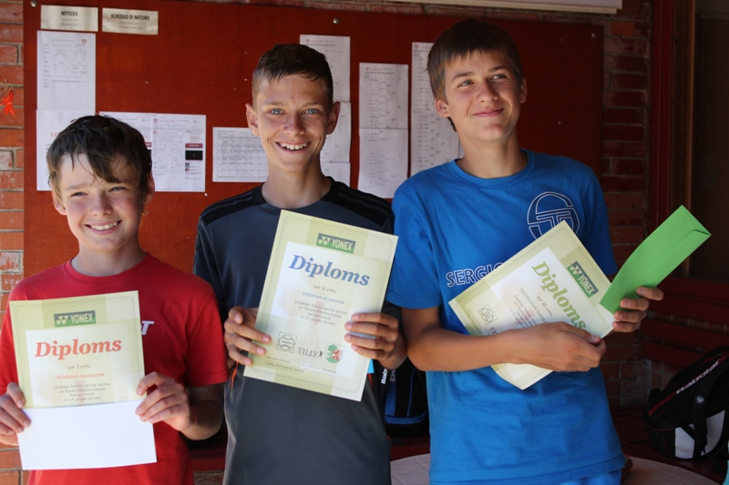 Liepāja Tennis Sports school and Yonex International Cup in U14 group has completed