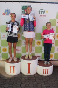 Liepaja Summer Championship has concluded