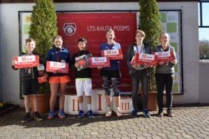 Summer tennis season in Liepaja has began – 2nd place in LTU Cup leg taken by Dāvids Špaks