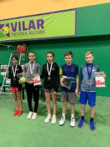 New tennis season has begun with few medals