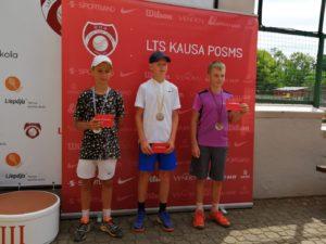 In Liepaja took place LTU Cup leg for U12